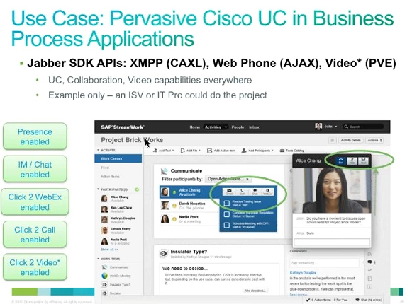 Cisco DevNet: SDK Web SDK - Use Cases