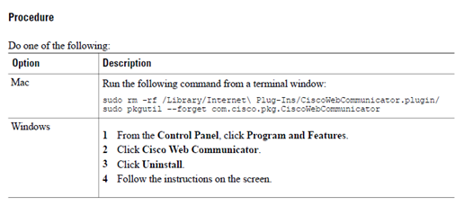 Cisco DevNet: SDK Web SDK - Voice and Video - Troubleshooting