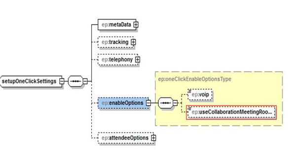 Cisco DevNet: Webex Meetings - XML API - Release Notes