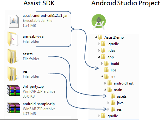 Android Version