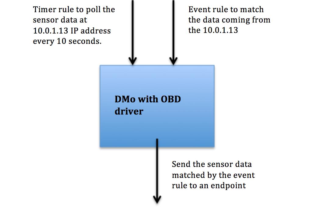 dmo translator 1.8